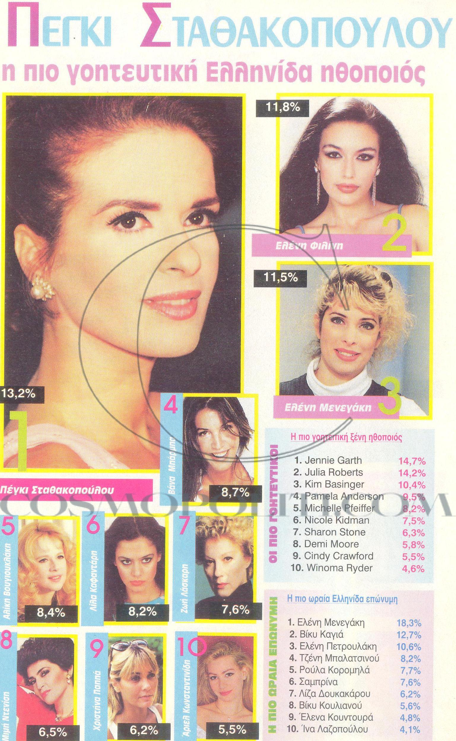 Ποιες ήταν οι ωραίες του 1995!