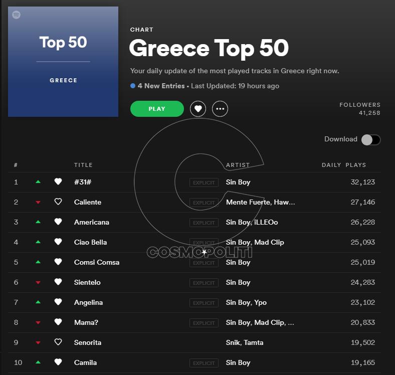 Sin Boy Spotify